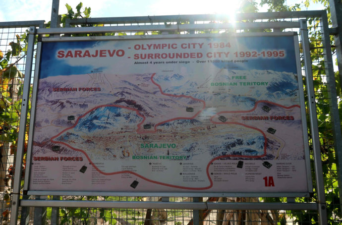 mapa de sarajevo sitiada
