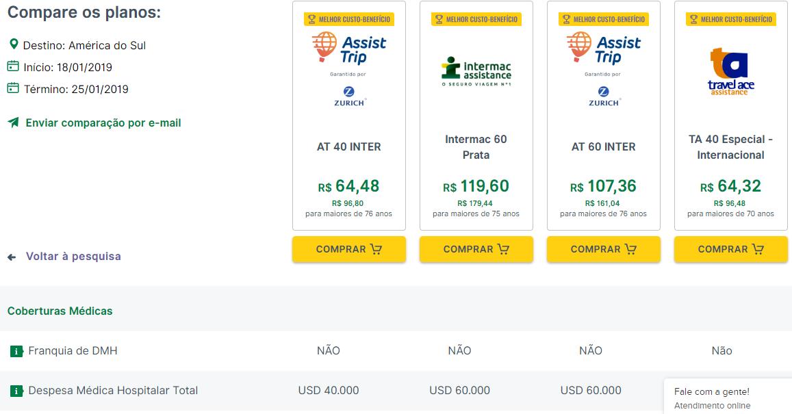 comparativo de seguro viagem online