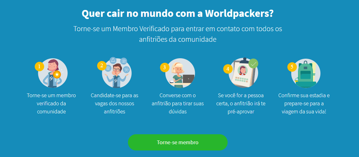 passo a passo para usar o worldpackers